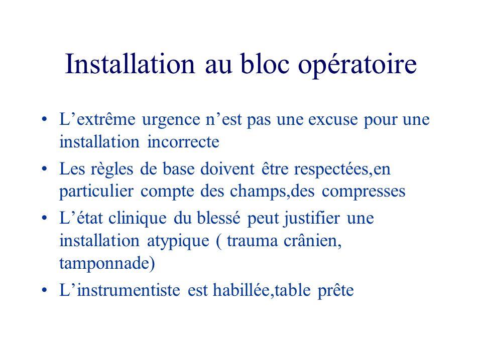 Installation au bloc opératoire