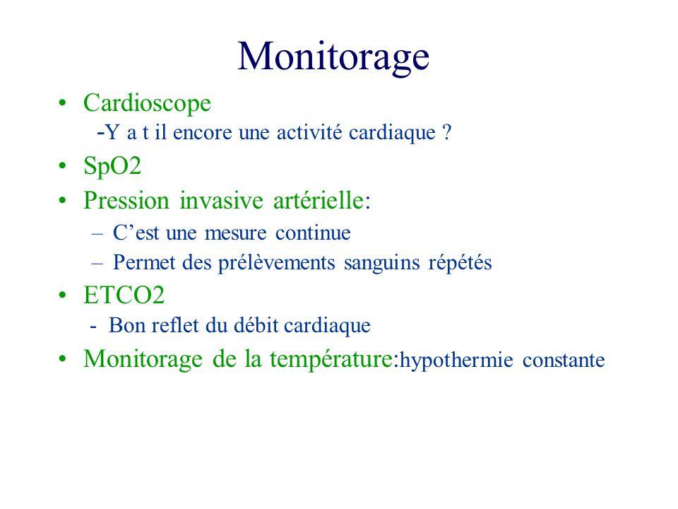 Monitorage Cardioscope -Y a t il encore une activité cardiaque SpO2