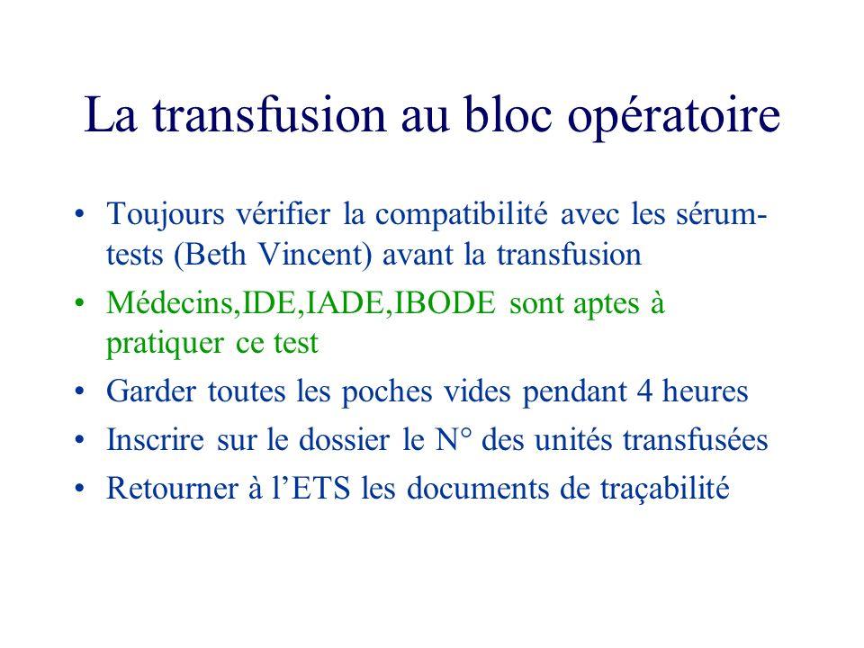 La transfusion au bloc opératoire