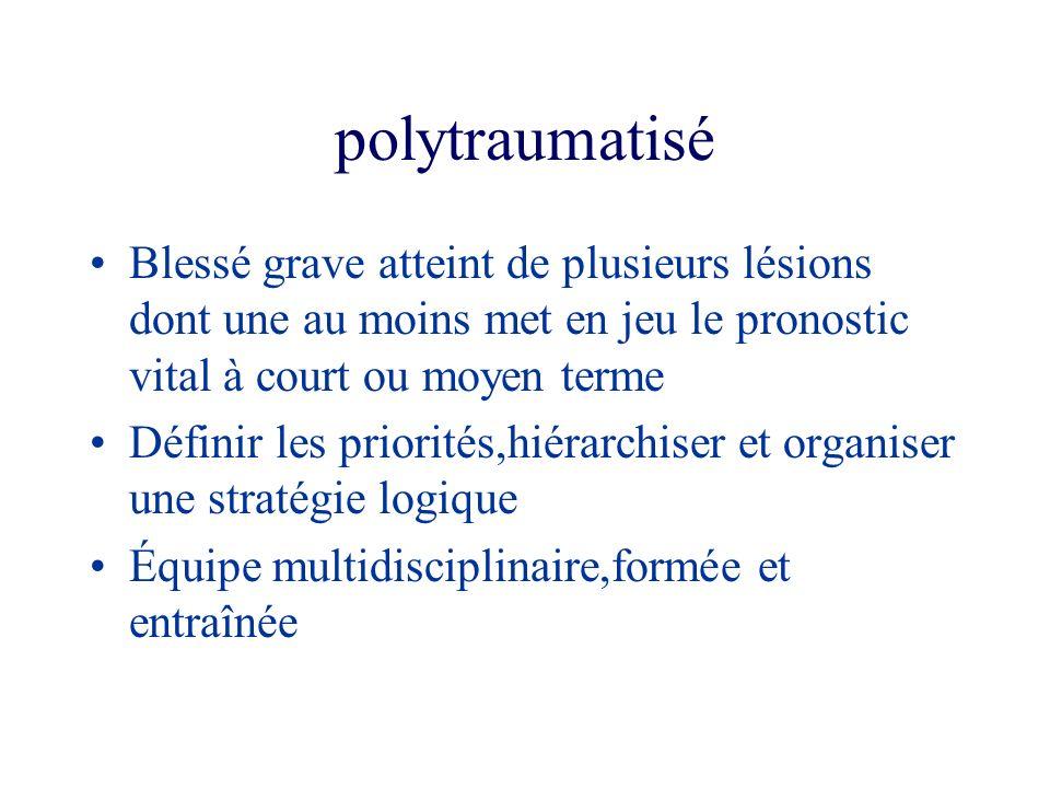 polytraumatisé Blessé grave atteint de plusieurs lésions dont une au moins met en jeu le pronostic vital à court ou moyen terme.