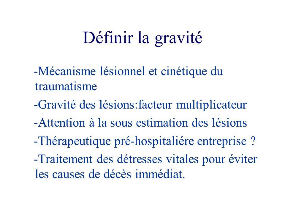 Définir la gravité -Mécanisme lésionnel et cinétique du traumatisme