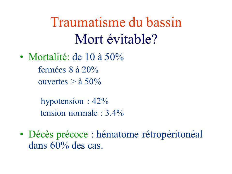 Traumatisme du bassin Mort évitable