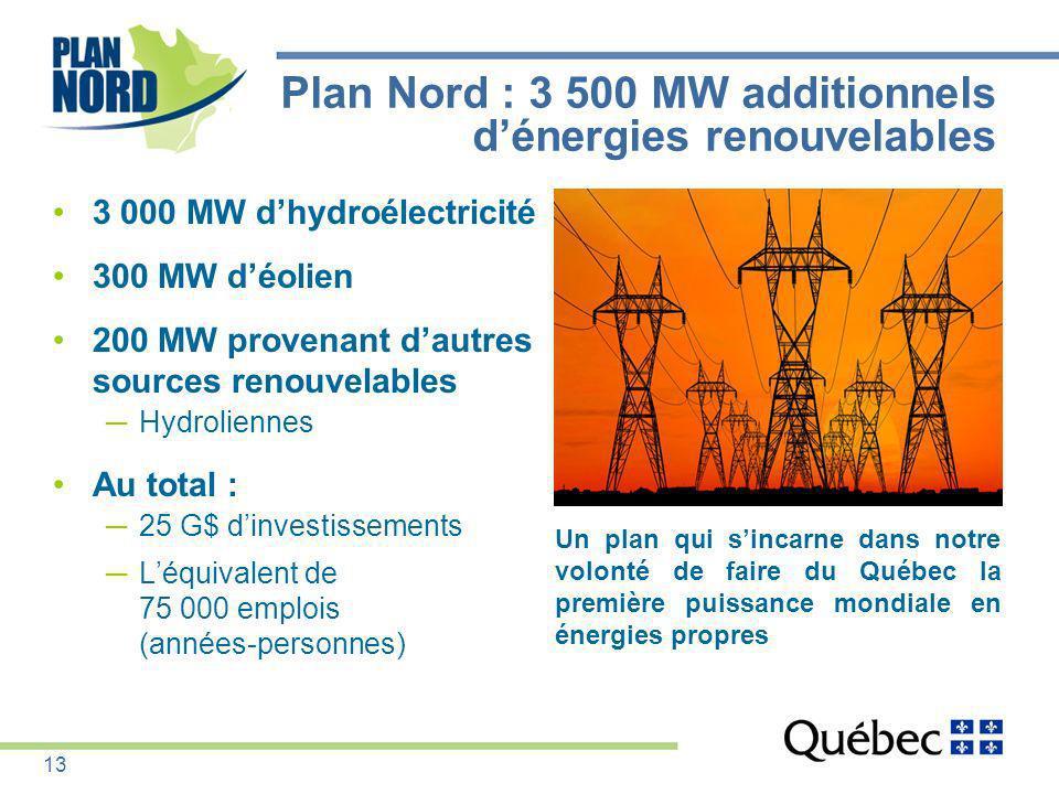 Plan Nord : 3 500 MW additionnels d'énergies renouvelables