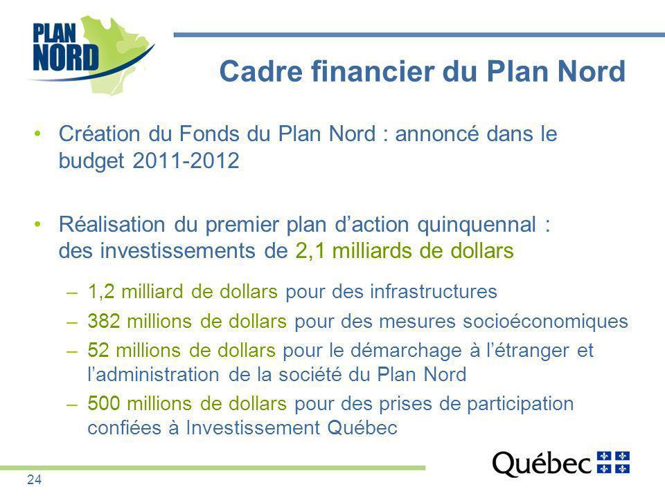 Cadre financier du Plan Nord