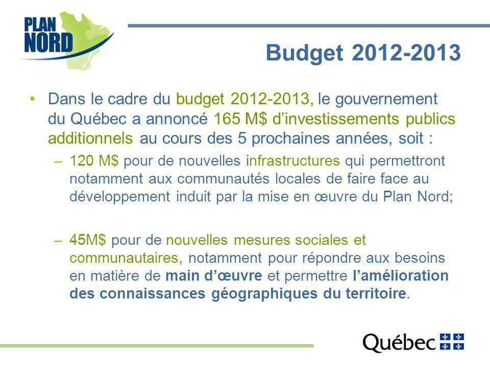 Budget 2012-2013