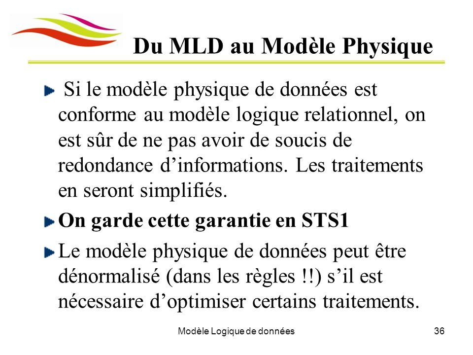 Du MLD au Modèle Physique