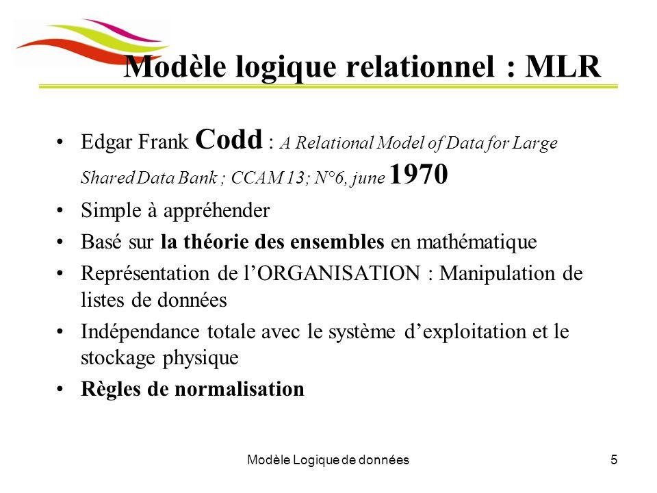 Modèle logique relationnel : MLR