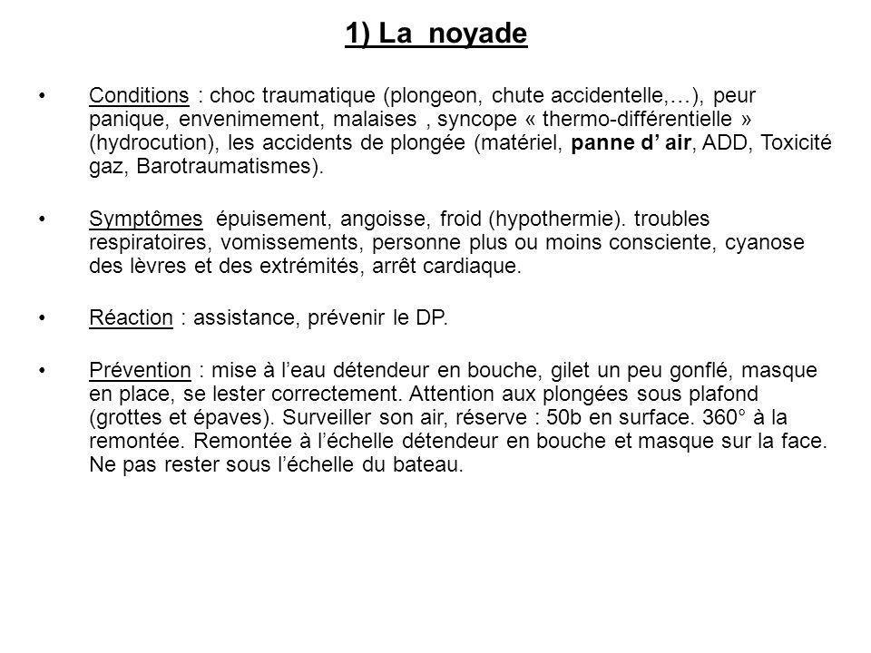 1) La noyade