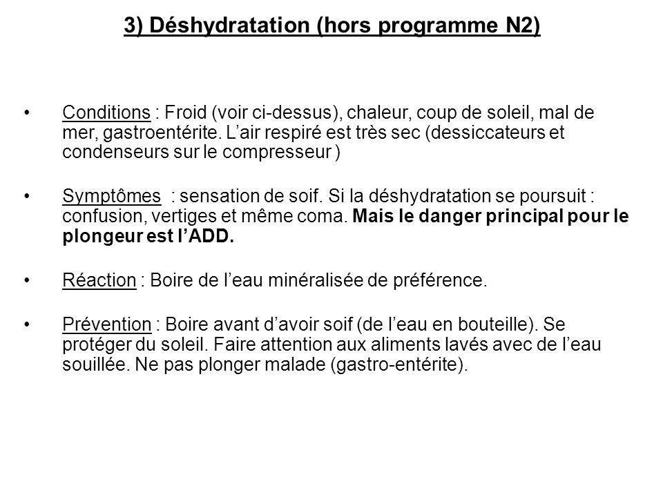 3) Déshydratation (hors programme N2)