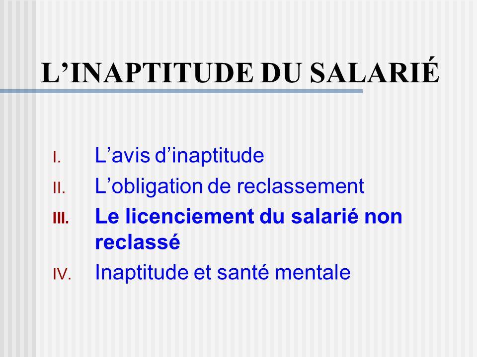 L'INAPTITUDE DU SALARIÉ