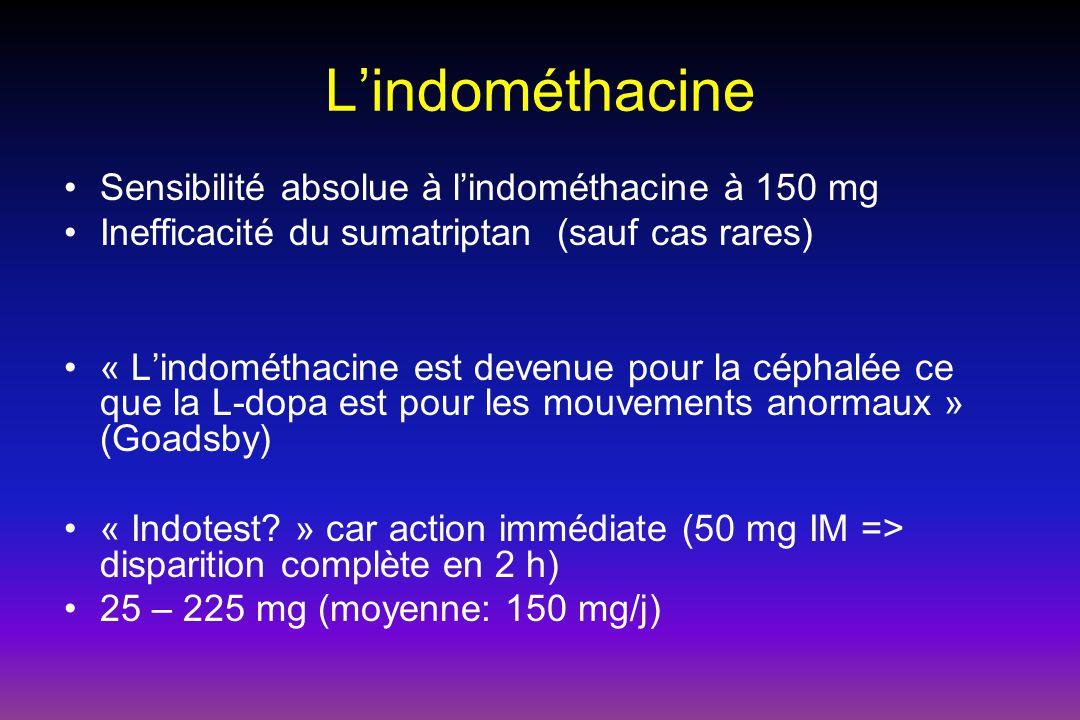 L'indométhacine Sensibilité absolue à l'indométhacine à 150 mg