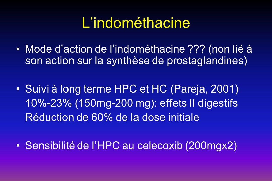 L'indométhacine Mode d'action de l'indométhacine (non lié à son action sur la synthèse de prostaglandines)