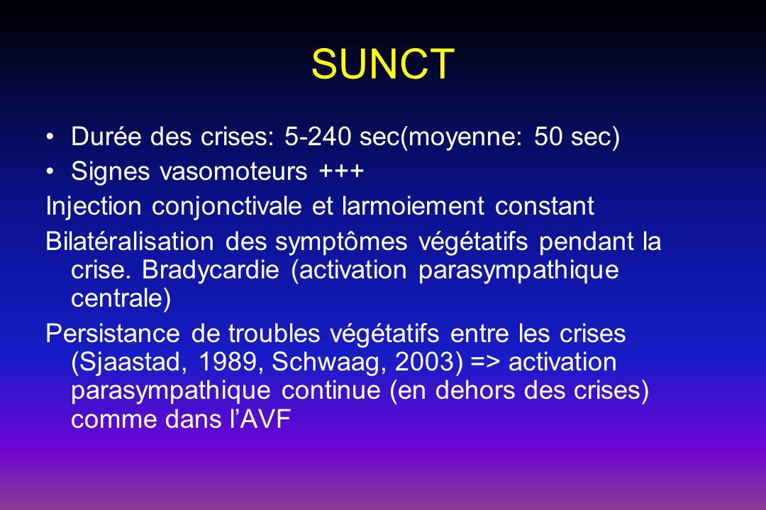 SUNCT Durée des crises: 5-240 sec(moyenne: 50 sec)