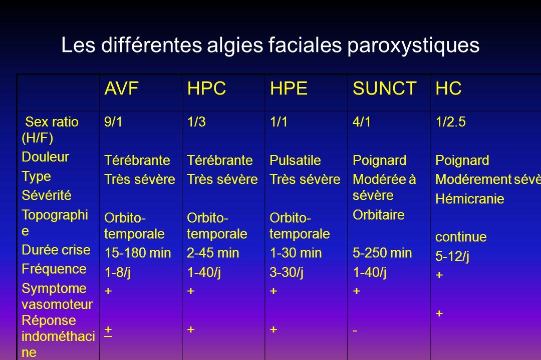 Les différentes algies faciales paroxystiques
