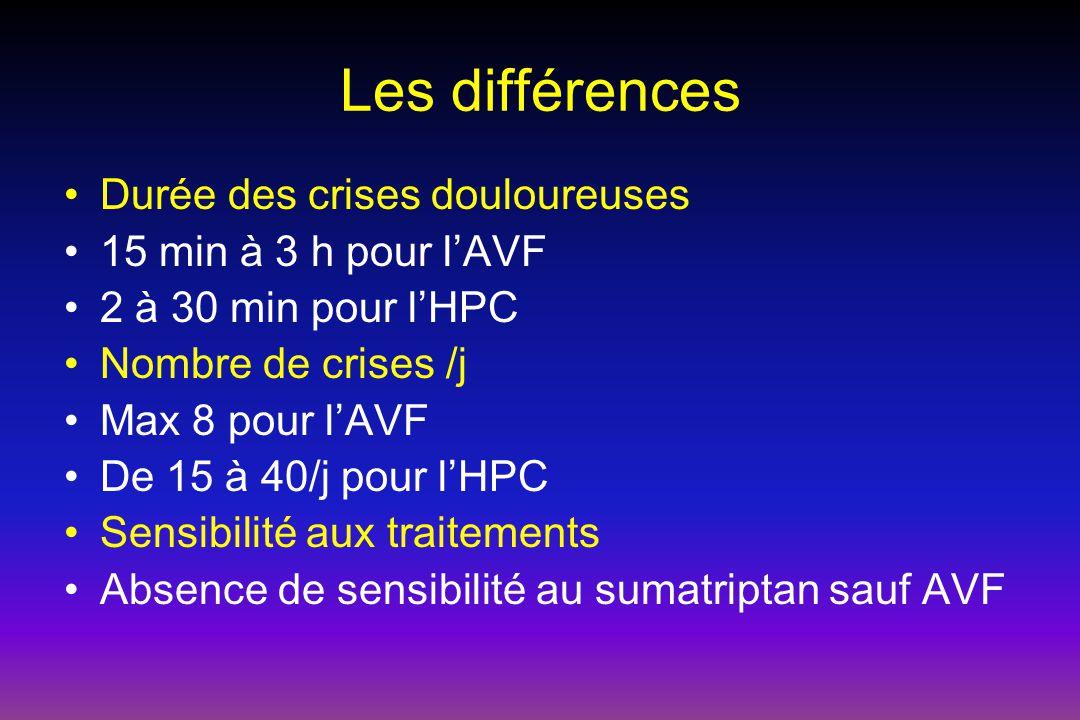 Les différences Durée des crises douloureuses 15 min à 3 h pour l'AVF