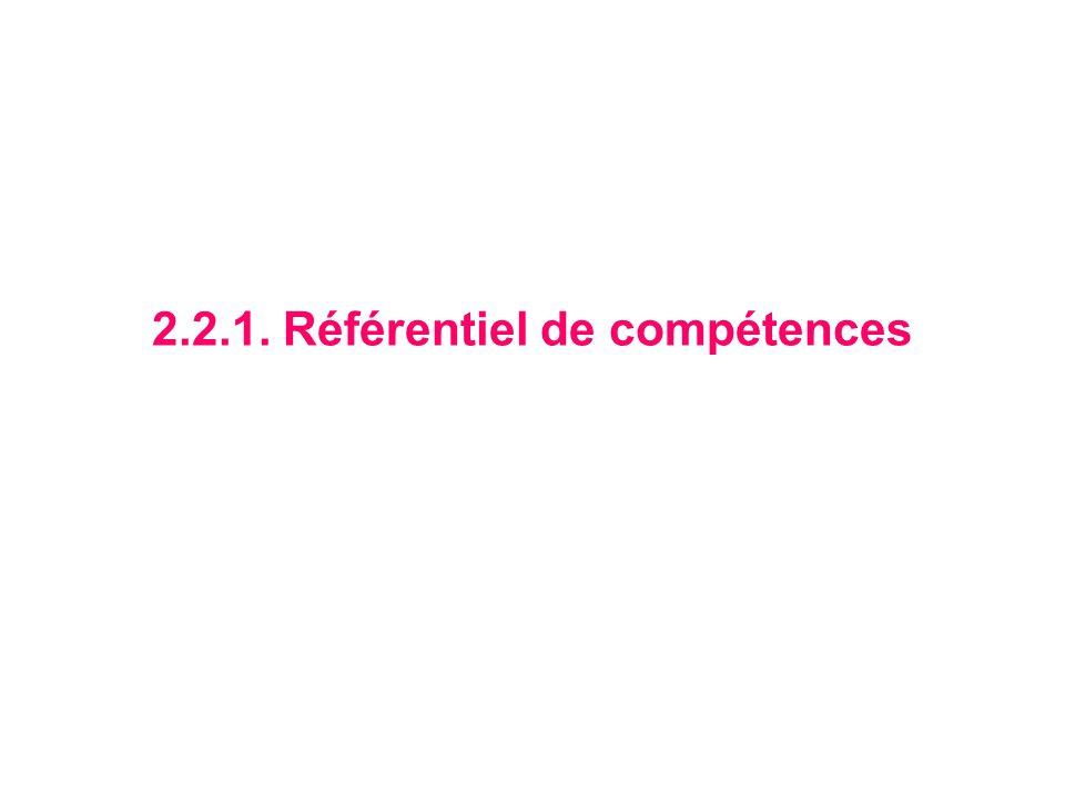 2.2.1. Référentiel de compétences