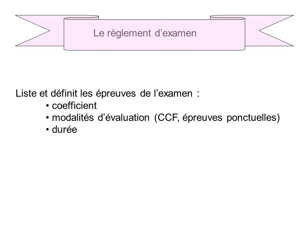 Le règlement d'examen Liste et définit les épreuves de l'examen : coefficient. modalités d'évaluation (CCF, épreuves ponctuelles)