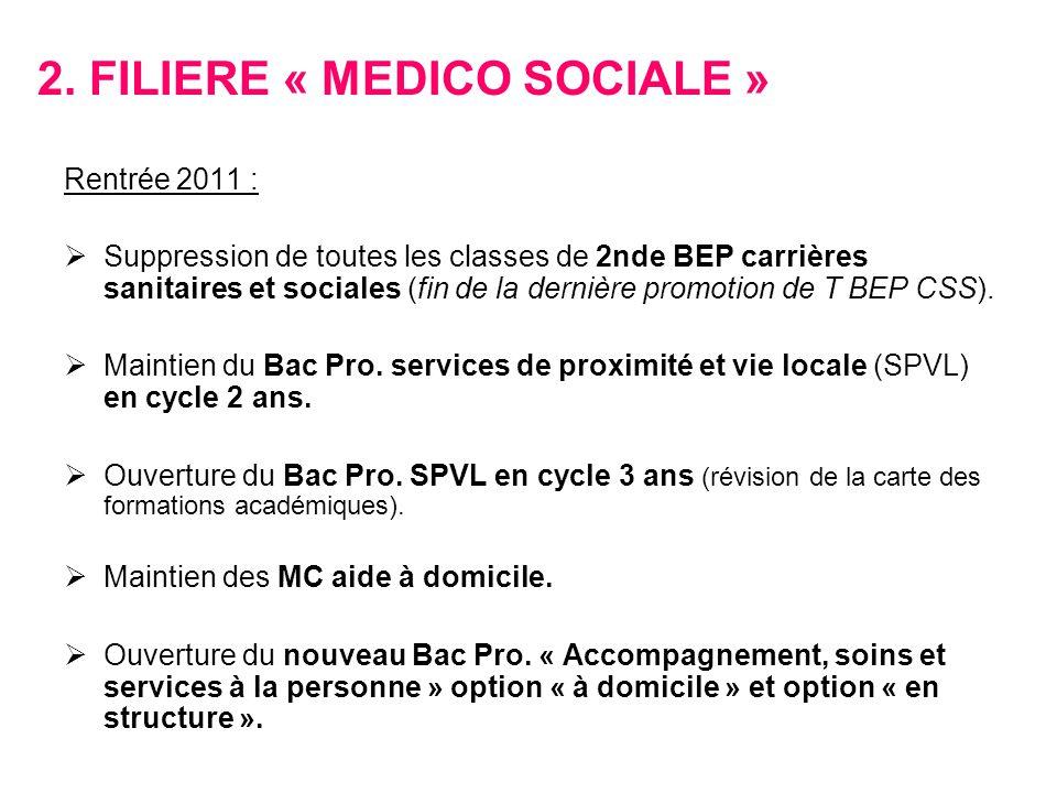 2. FILIERE « MEDICO SOCIALE »