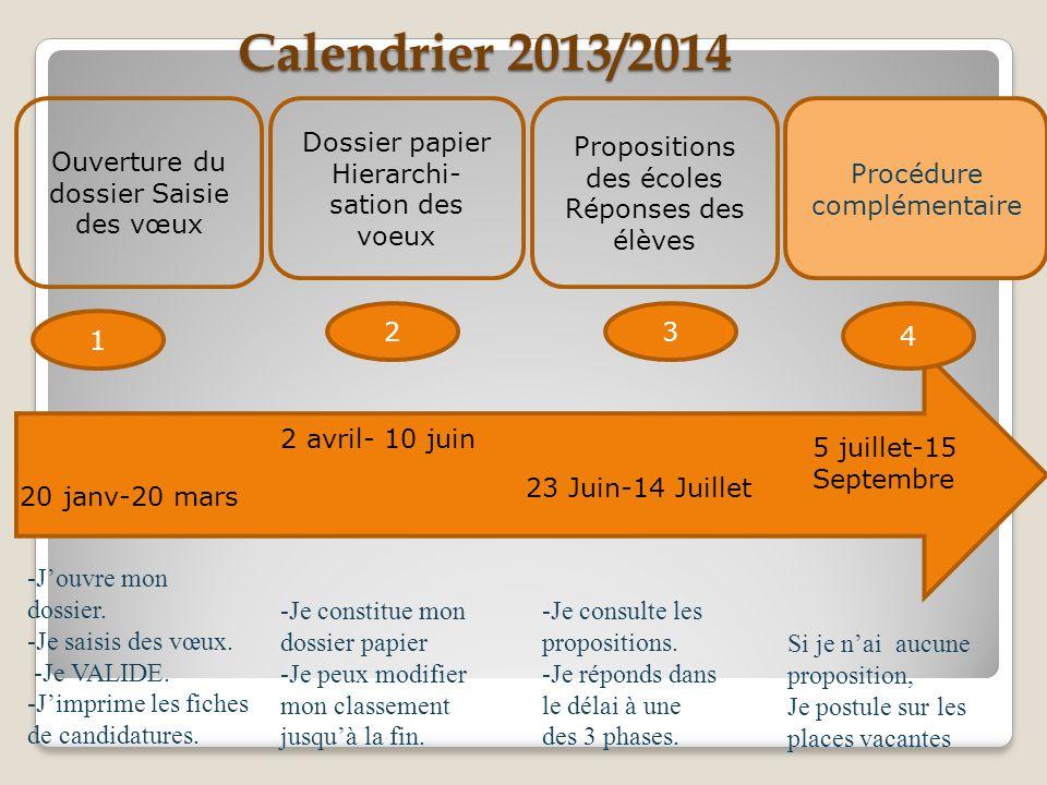 Calendrier 2013/2014 Ouverture du dossier Saisie des vœux