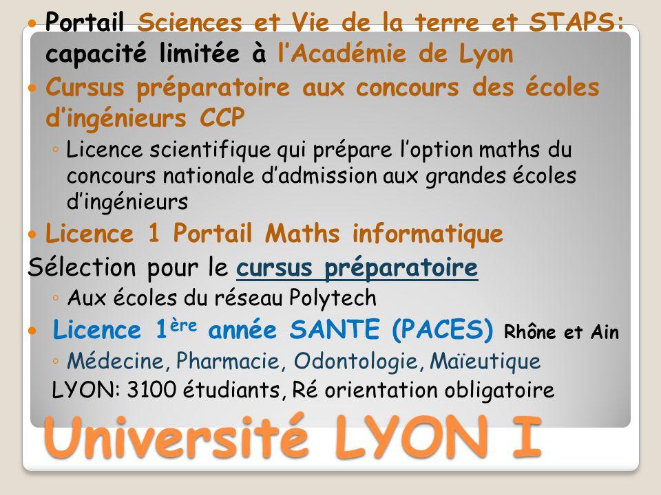 Portail Sciences et Vie de la terre et STAPS: capacité limitée à l'Académie de Lyon