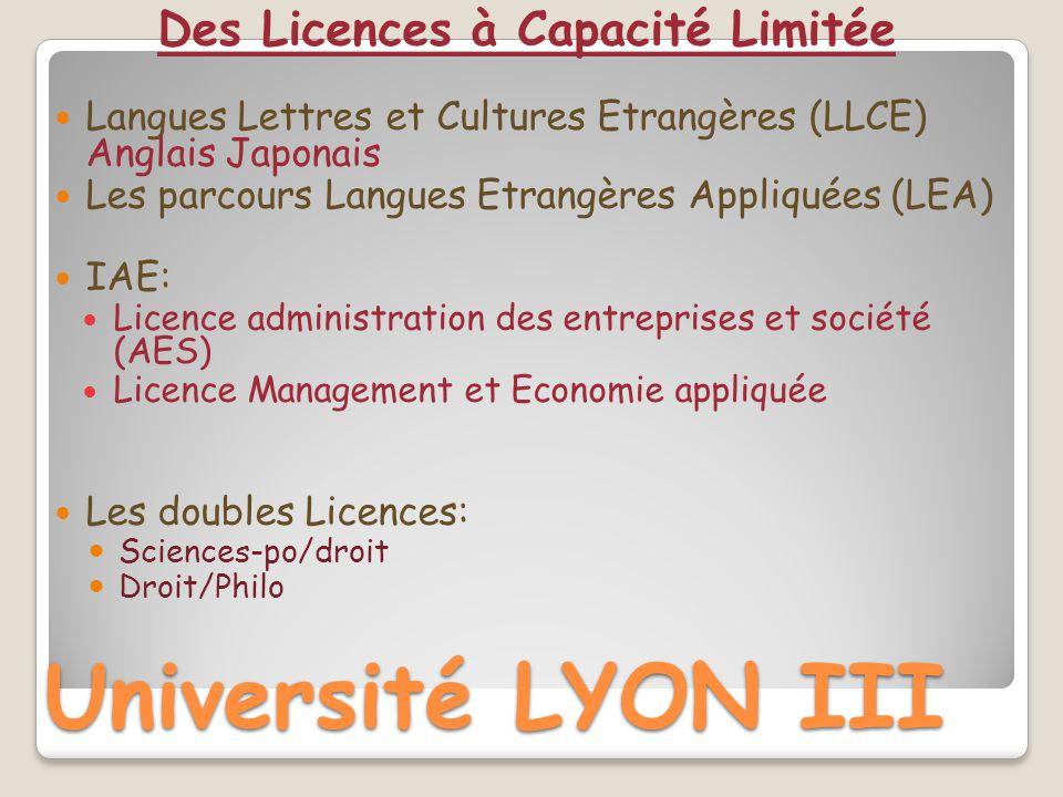 Des Licences à Capacité Limitée