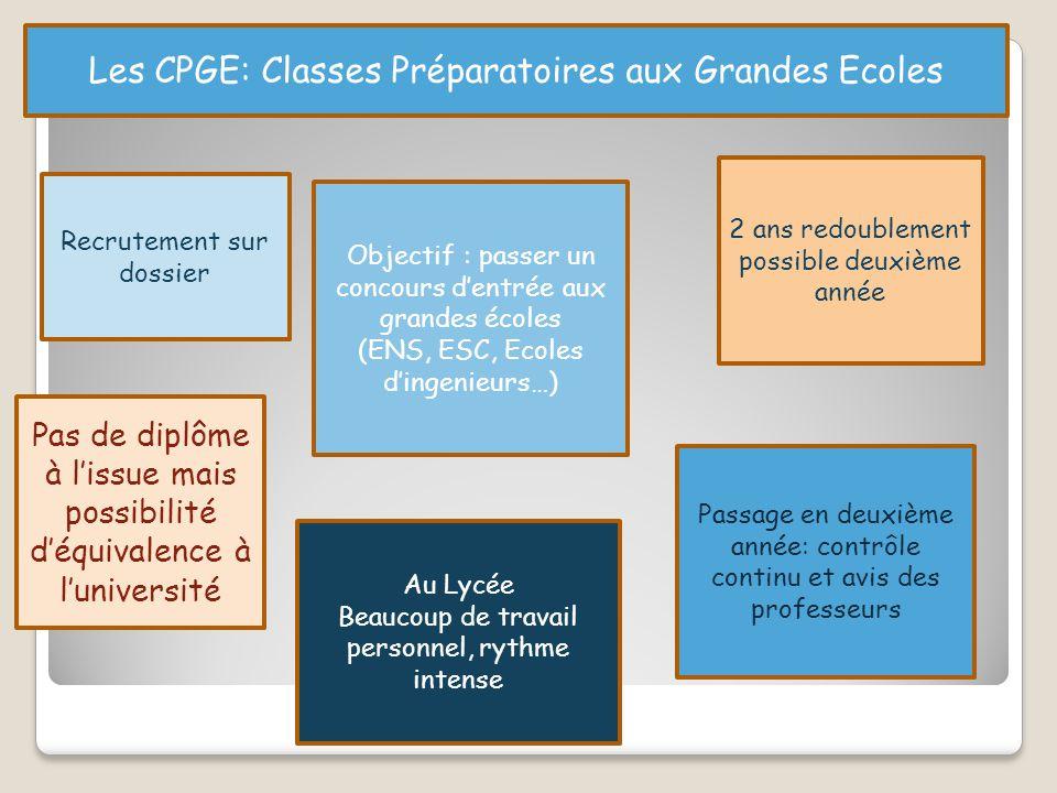 Les CPGE: Classes Préparatoires aux Grandes Ecoles