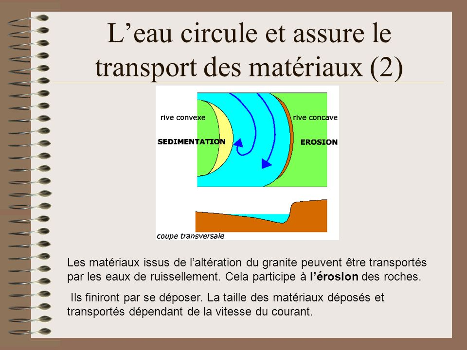 L'eau circule et assure le transport des matériaux (2)