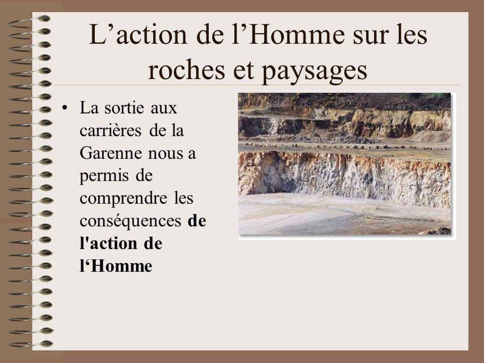 L'action de l'Homme sur les roches et paysages