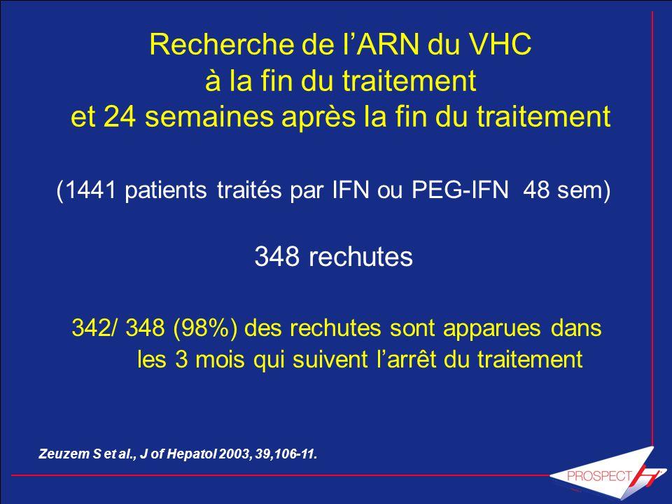 Recherche de l'ARN du VHC à la fin du traitement et 24 semaines après la fin du traitement