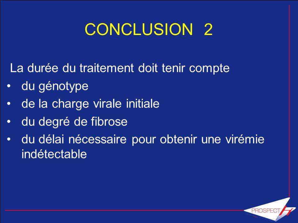 CONCLUSION 2 La durée du traitement doit tenir compte du génotype
