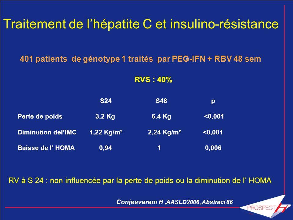 Traitement de l'hépatite C et insulino-résistance