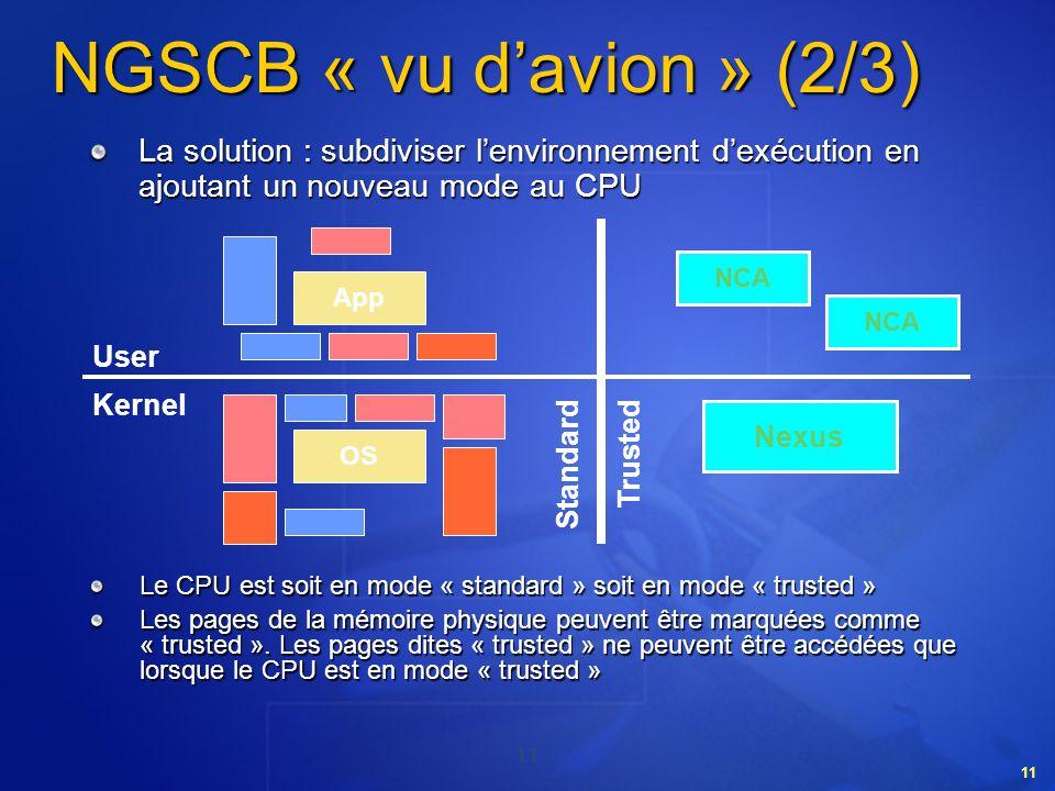 NGSCB « vu d'avion » (2/3) La solution : subdiviser l'environnement d'exécution en ajoutant un nouveau mode au CPU.