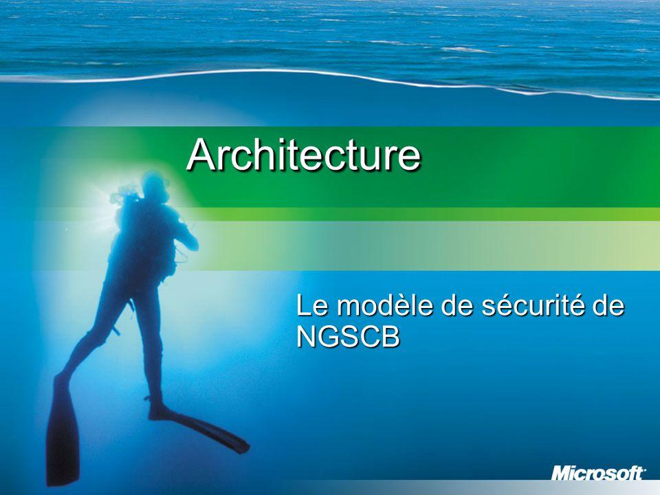 Le modèle de sécurité de NGSCB