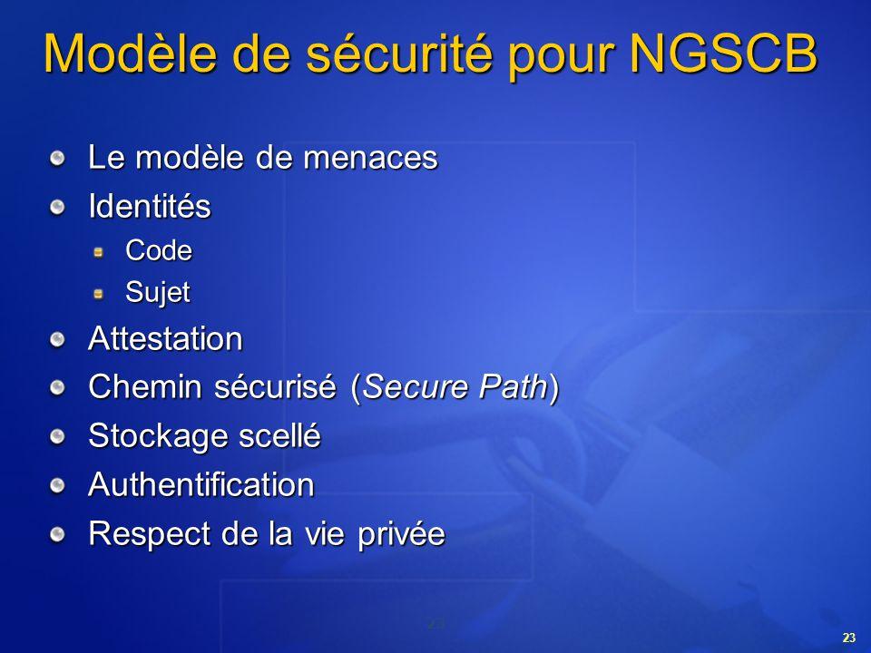Modèle de sécurité pour NGSCB
