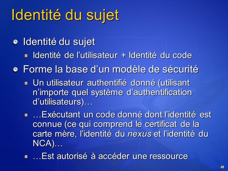 Identité du sujet Identité du sujet