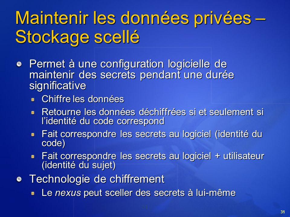 Maintenir les données privées –Stockage scellé