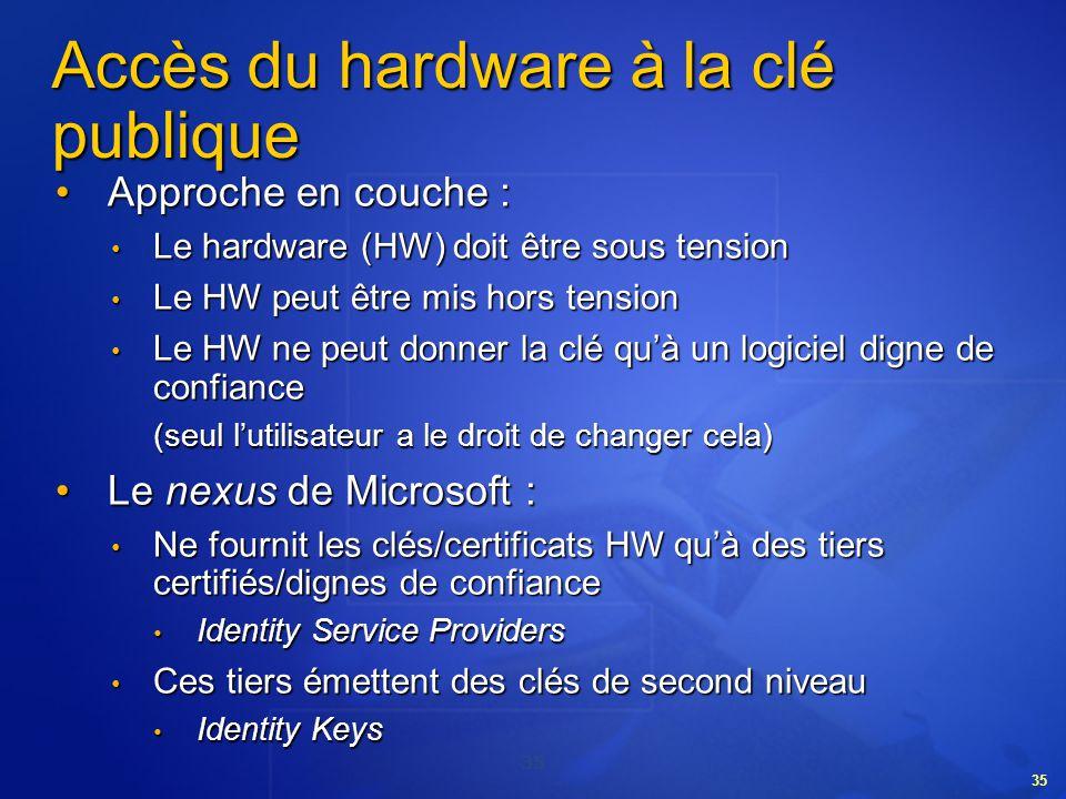 Accès du hardware à la clé publique