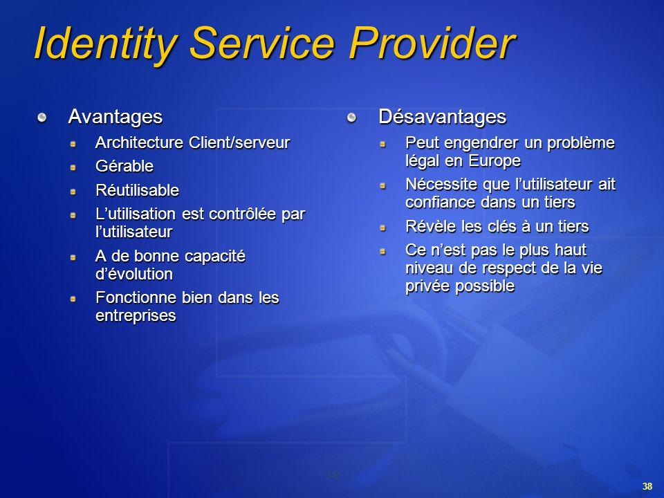 Identity Service Provider