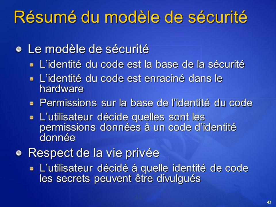 Résumé du modèle de sécurité