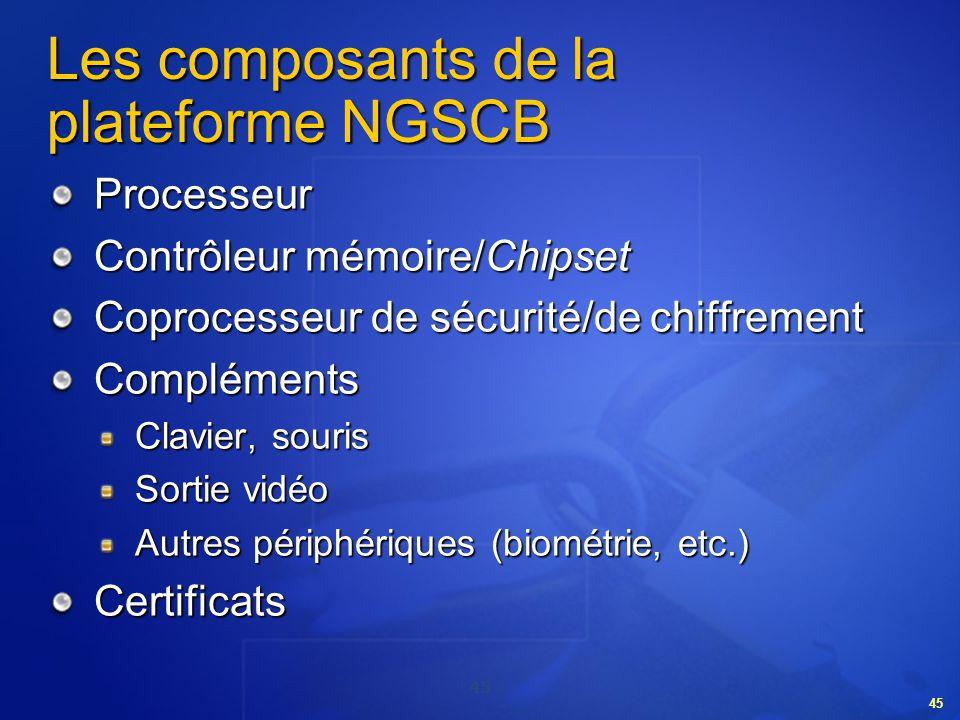Les composants de la plateforme NGSCB