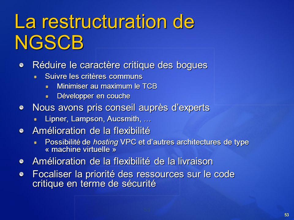 La restructuration de NGSCB