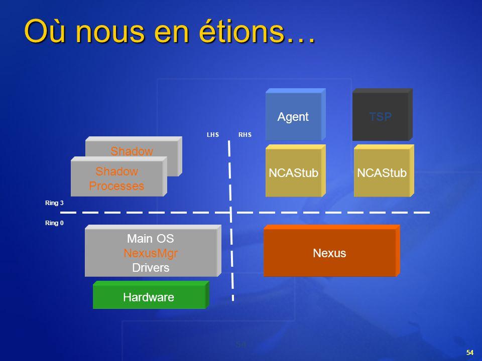 Où nous en étions… Agent TSP Shadow Processes NCAStub NCAStub Shadow