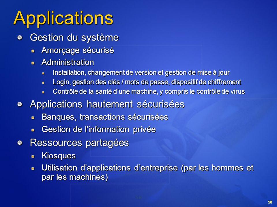 Applications Gestion du système Applications hautement sécurisées