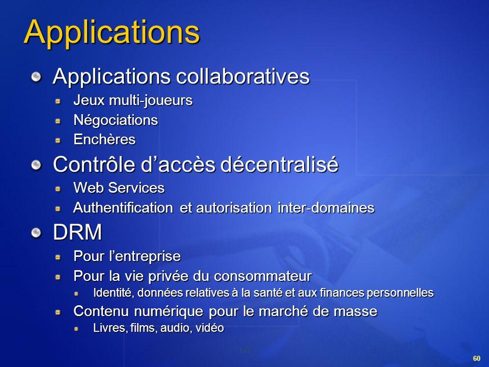 Applications Applications collaboratives Contrôle d'accès décentralisé