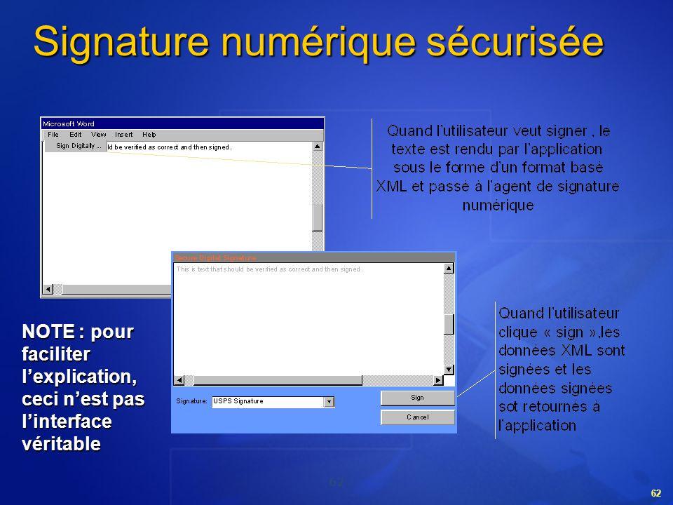 Signature numérique sécurisée