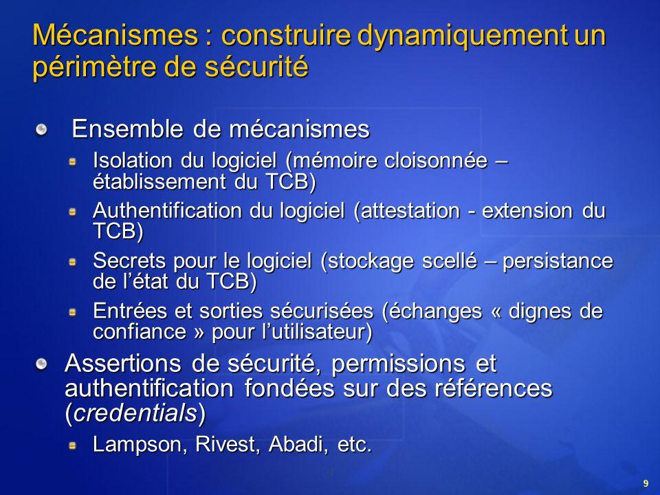 Mécanismes : construire dynamiquement un périmètre de sécurité
