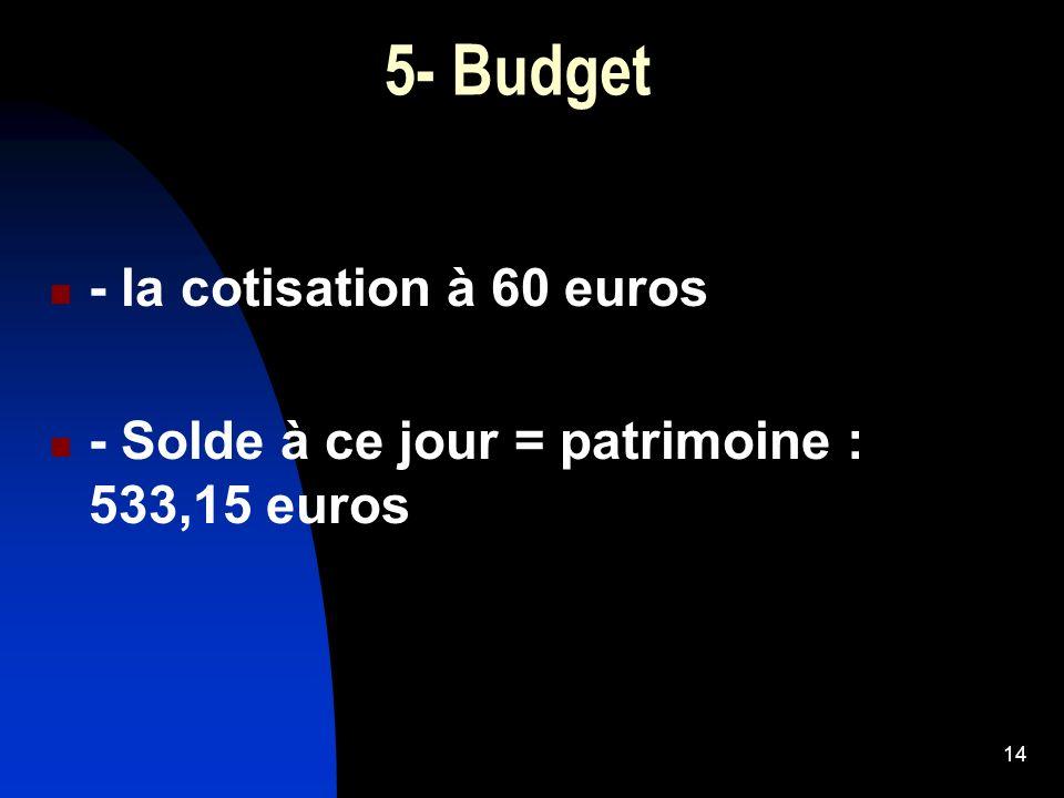 5- Budget - la cotisation à 60 euros