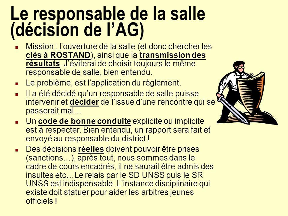 Le responsable de la salle (décision de l'AG)