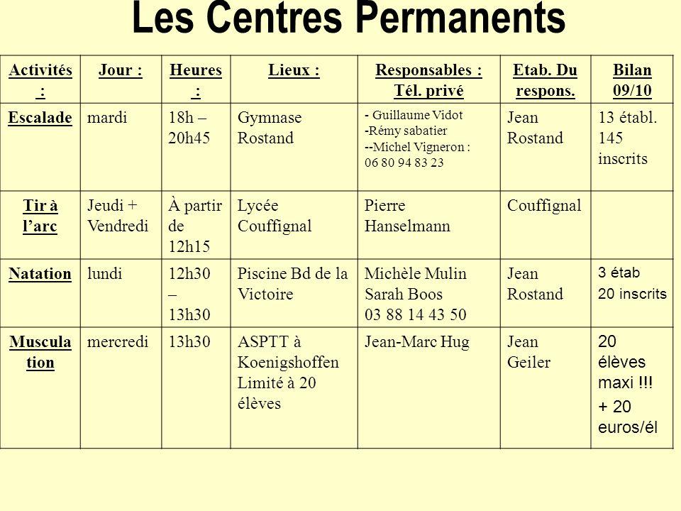 Les Centres Permanents