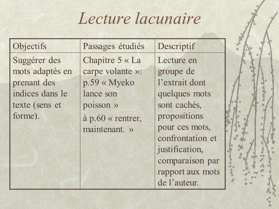 Lecture lacunaire Objectifs Passages étudiés Descriptif